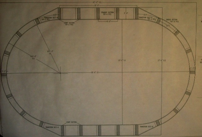 TRS design for a custom portable layout